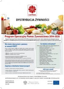 Podsumowanie PO PŻ 2014-2020, Podprogram 2019